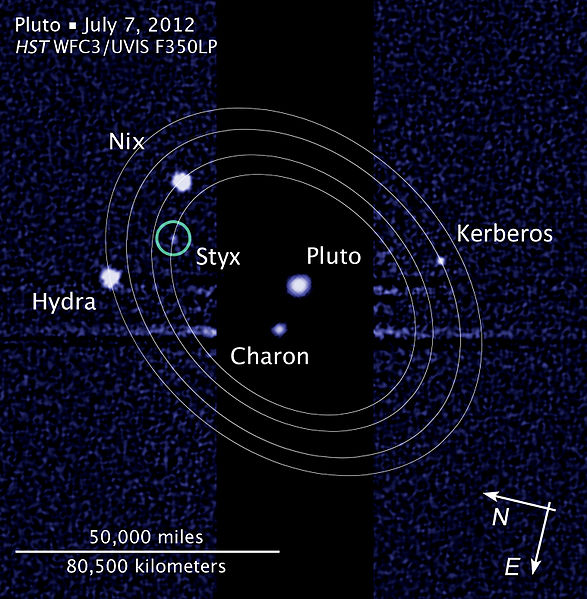 Of their orbits does not lie at pluto s centre but between pluto