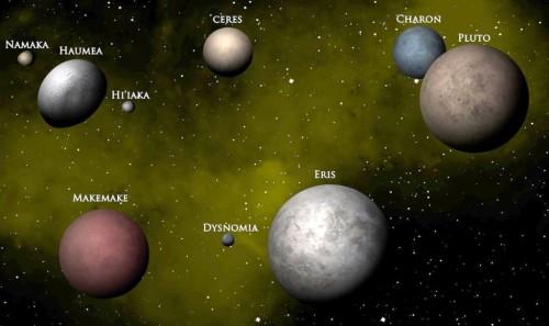 Five dwarf planets