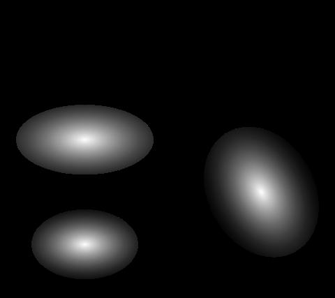 Haumea, shape