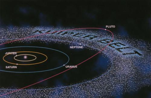 Kuiper belt and Pluto