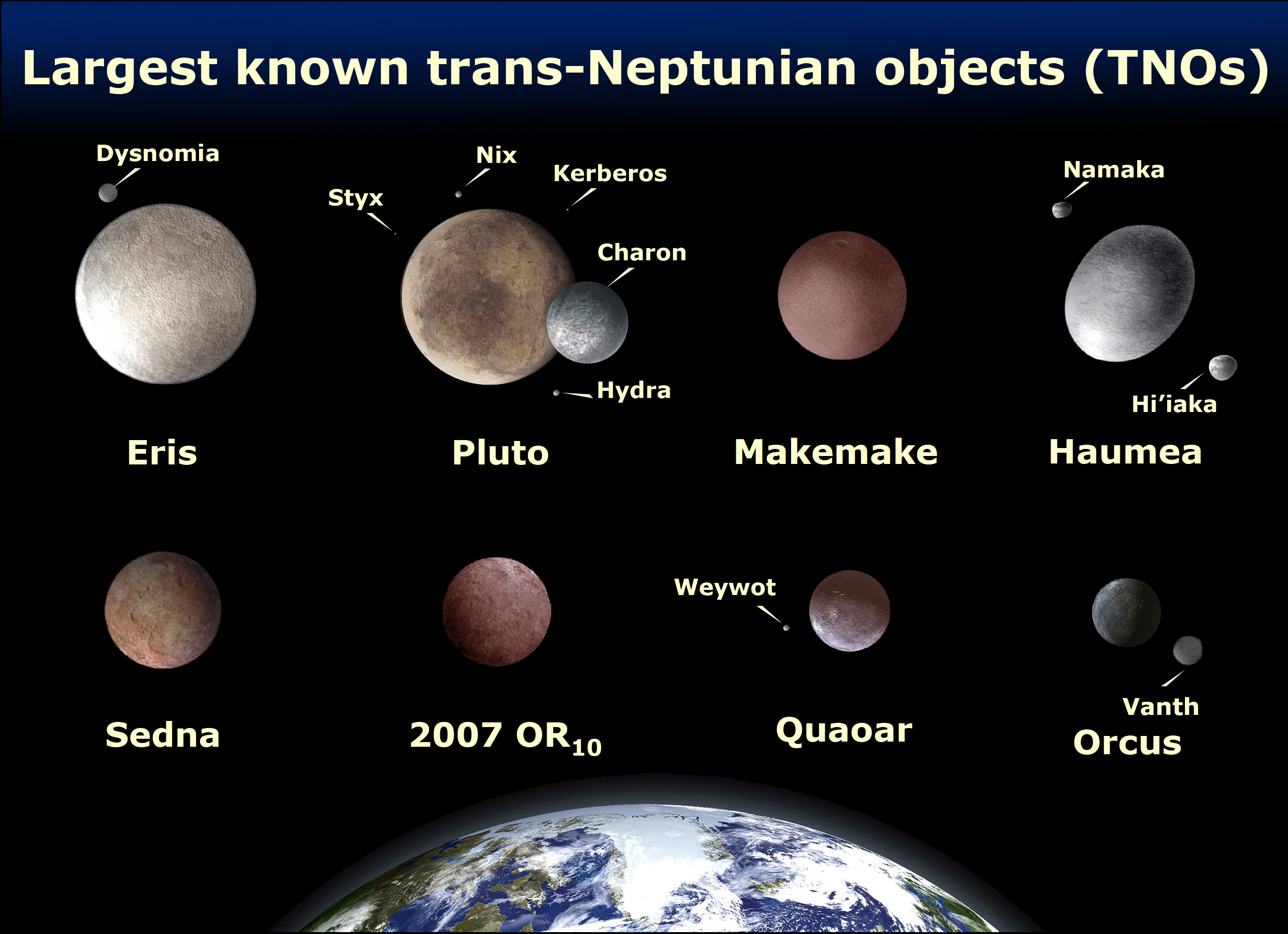 the dwarf planets from earth - photo #20