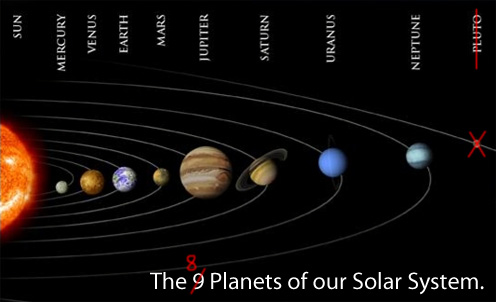 model of the solar system with dwarf planets - photo #16