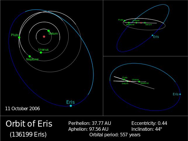 Dwarf Planets Dwarf Planets  LASPCUBoulder