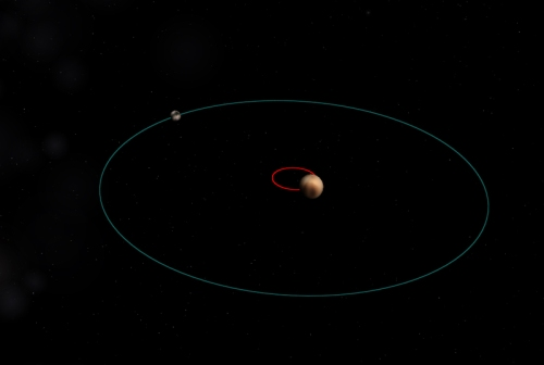 Pluto Charon dance