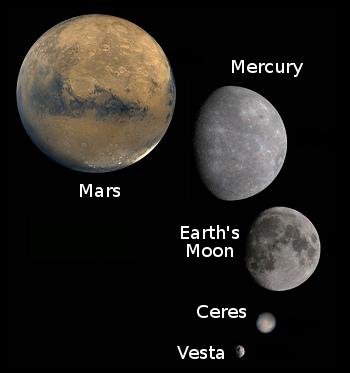 Vesta comparison