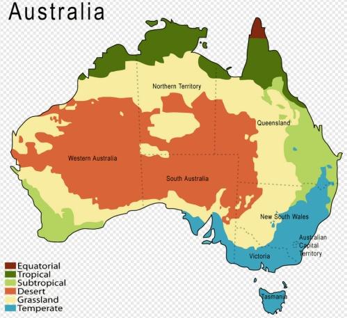 Australia Climate
